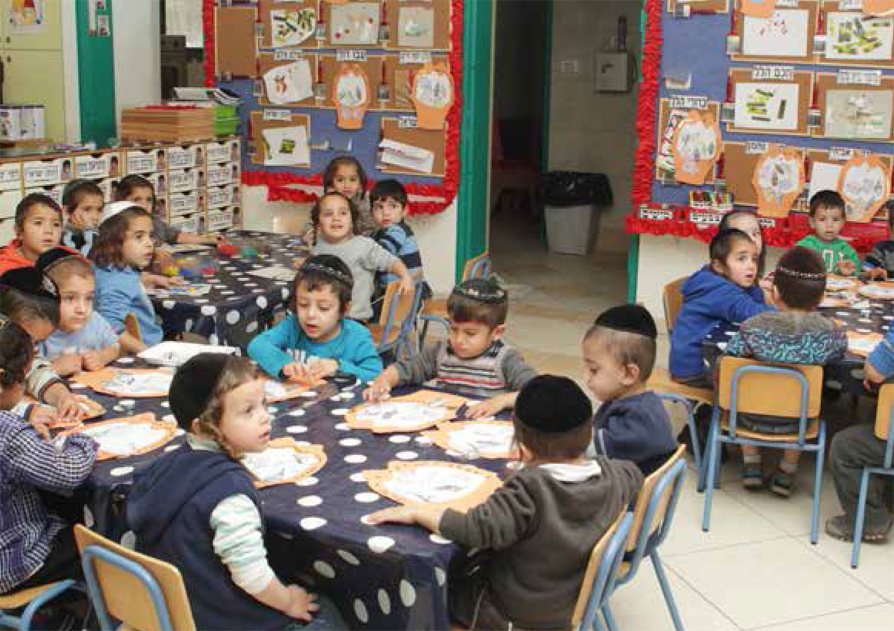 Jardins d'enfants et Gan Zikhron Meir
