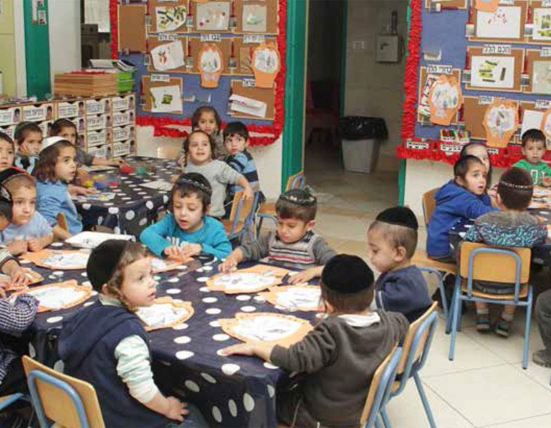 Faire un don pour Jardins d'enfants et Gan Zikhron Meir